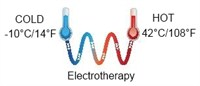 ElectroThermo_Sign